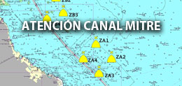 CANAL MITRE